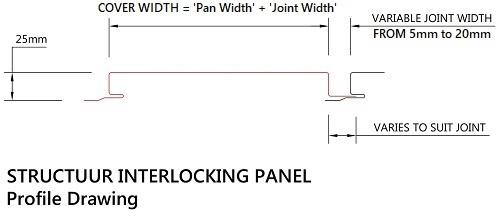 Interlocking-Panel.jpg-resized-for-web-2.jpg#asset:600